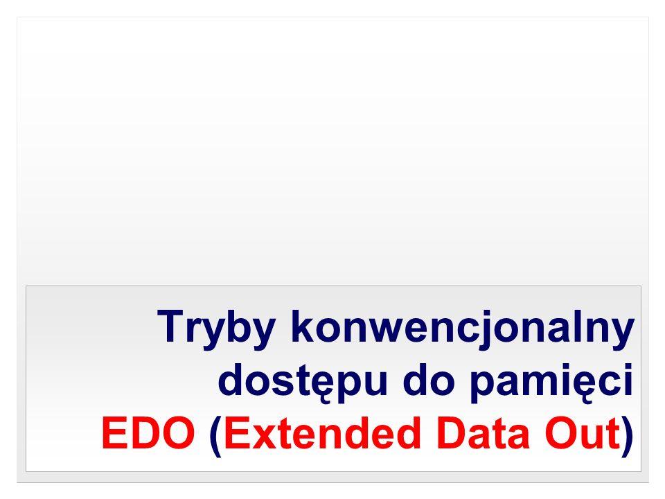 Tryby konwencjonalny dostępu do pamięci EDO (Extended Data Out)