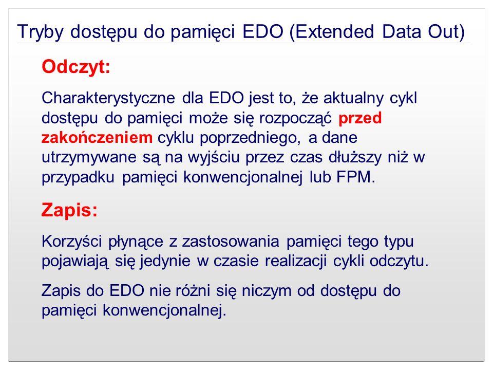 Tryby dostępu do pamięci EDO (Extended Data Out) Odczyt: Charakterystyczne dla EDO jest to, że aktualny cykl dostępu do pamięci może się rozpocząć prz