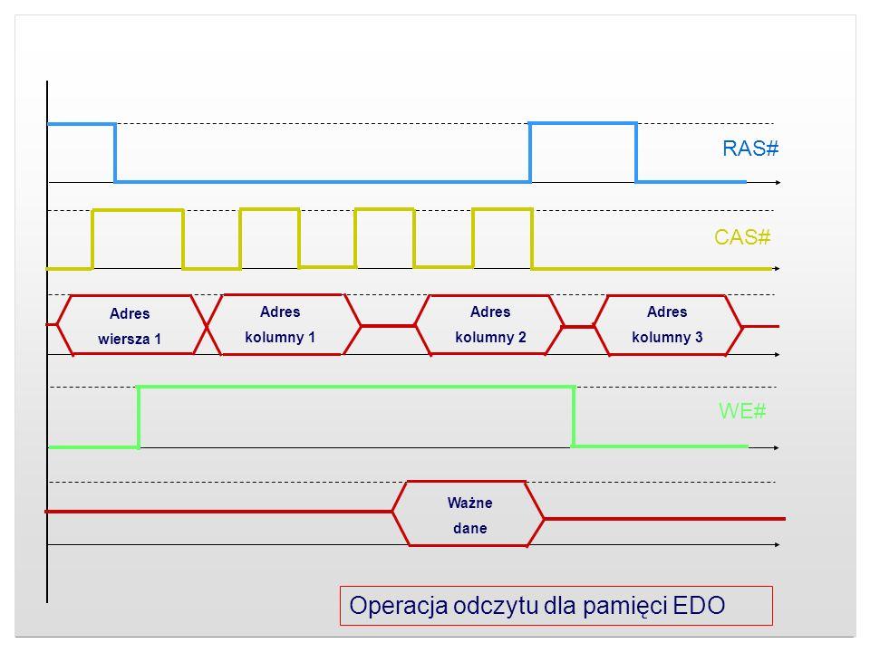 Adres wiersza 1 Adres kolumny 1 Adres kolumny 3 Ważne dane RAS# CAS# WE# Operacja odczytu dla pamięci EDO Adres kolumny 2
