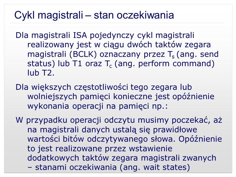 Cykl magistrali – stan oczekiwania Dla magistrali ISA pojedynczy cykl magistrali realizowany jest w ciągu dwóch taktów zegara magistrali (BCLK) oznacz