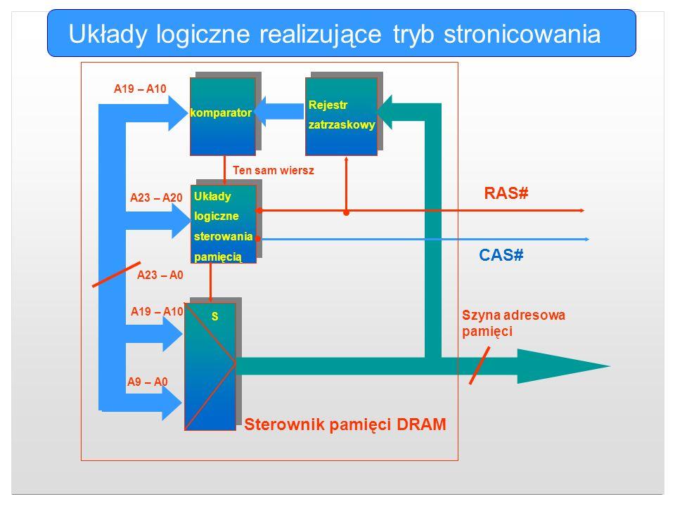 Układy logiczne realizujące tryb stronicowania Rejestr zatrzaskowy komparator Układy logiczne sterowania pamięcią Ten sam wiersz S A19 – A10 A23 – A0