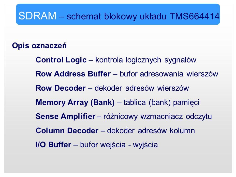 SDRAM – schemat blokowy układu TMS664414 Opis oznaczeń Control Logic – kontrola logicznych sygnałów Row Address Buffer – bufor adresowania wierszów Ro