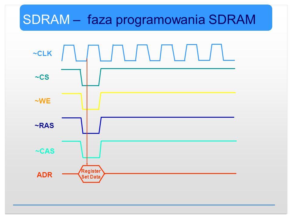 SDRAM – faza programowania SDRAM Register Set Data ~CLK ~CS ~WE ~RAS ~CAS ADR