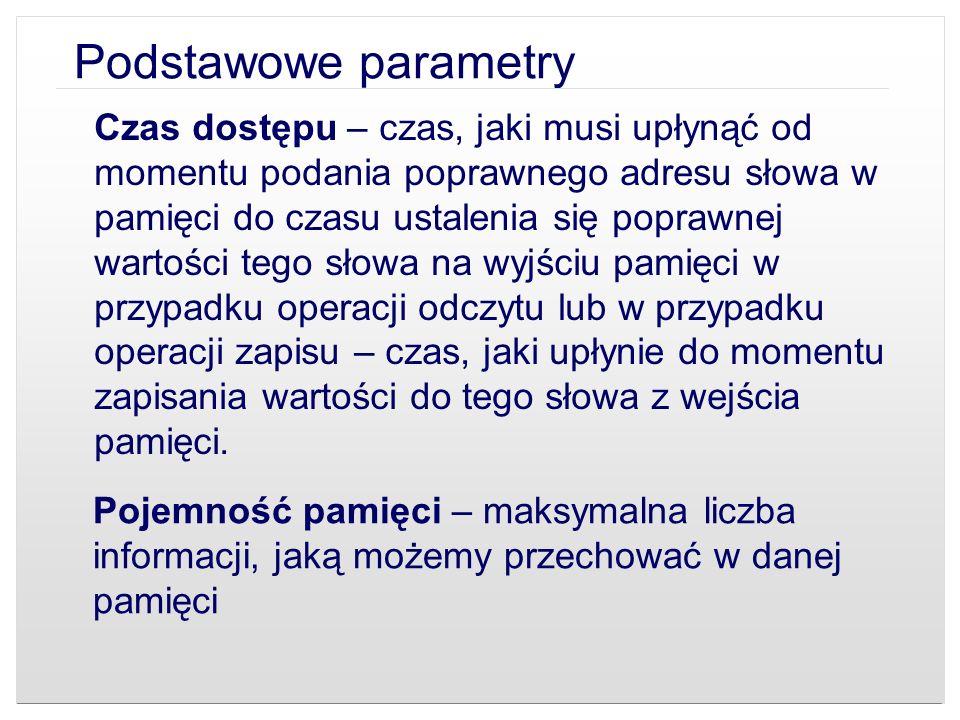 Adres wiersza 1 Adres kolumny 1 Adres kolumny 3 Ważne dane RAS# CAS# WE# Operacja odczytu dla pamięci FPM Adres kolumny 2