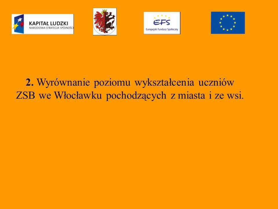 2. Wyrównanie poziomu wykształcenia uczniów ZSB we Włocławku pochodzących z miasta i ze wsi.