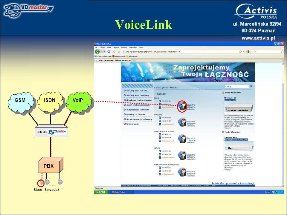 VoiceLink BiuroSprzedaż ISDN PBX GSMVoIP …