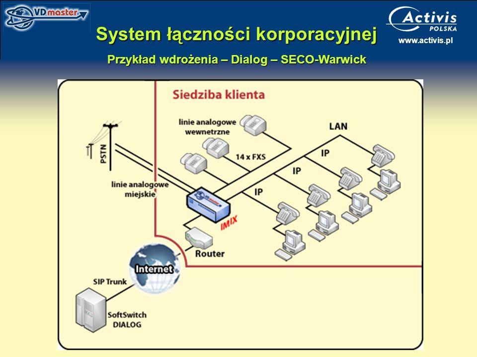www.activis.pl System łączności korporacyjnej Przykład wdrożenia – Dialog – SECO-Warwick