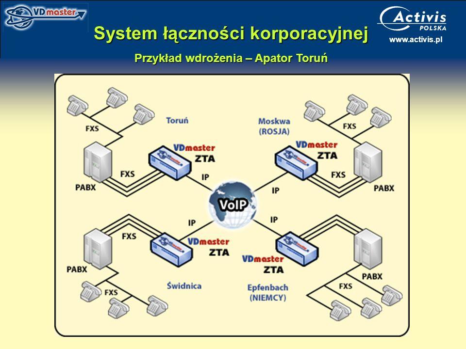 www.activis.pl System łączności korporacyjnej Przykład wdrożenia – Apator Toruń