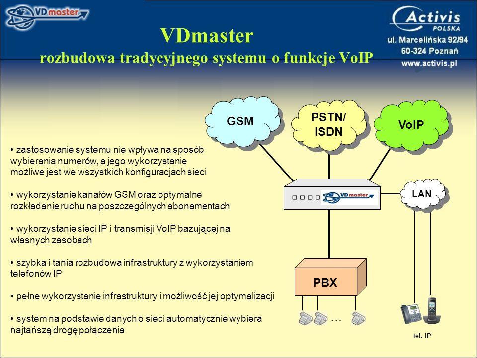 VDmaster rozbudowa tradycyjnego systemu o funkcje VoIP PSTN/ ISDN PBX GSM zastosowanie systemu nie wpływa na sposób wybierania numerów, a jego wykorzystanie możliwe jest we wszystkich konfiguracjach sieci wykorzystanie kanałów GSM oraz optymalne rozkładanie ruchu na poszczególnych abonamentach wykorzystanie sieci IP i transmisji VoIP bazującej na własnych zasobach szybka i tania rozbudowa infrastruktury z wykorzystaniem telefonów IP pełne wykorzystanie infrastruktury i możliwość jej optymalizacji system na podstawie danych o sieci automatycznie wybiera najtańszą drogę połączenia VoIP … tel.