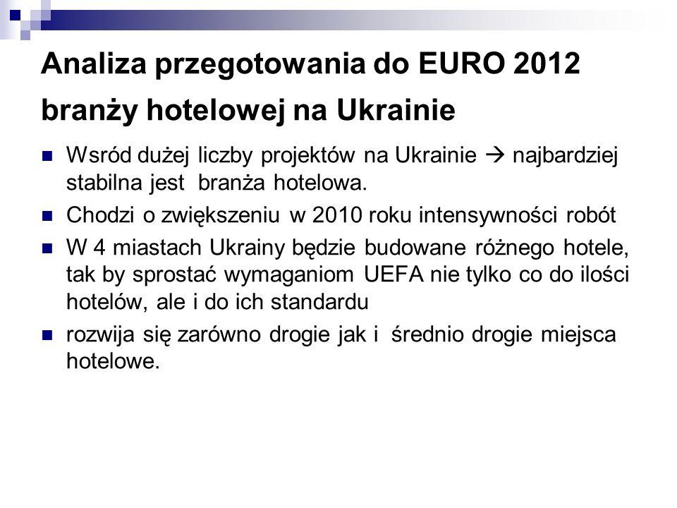 Analiza przegotowania do EURO 2012 branży hotelowej na Ukrainie Wsród dużej liczby projektów na Ukrainie najbardziej stabilna jest branża hotelowa.