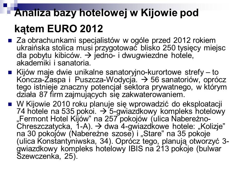 Analiza bazy hotelowej w Kijowie pod kątem EURO 2012 Za obrachunkami specjalistów w ogóle przed 2012 rokiem ukraińska stolica musi przygotować blisko 250 tysięcy miejsc dla pobytu kibiców.