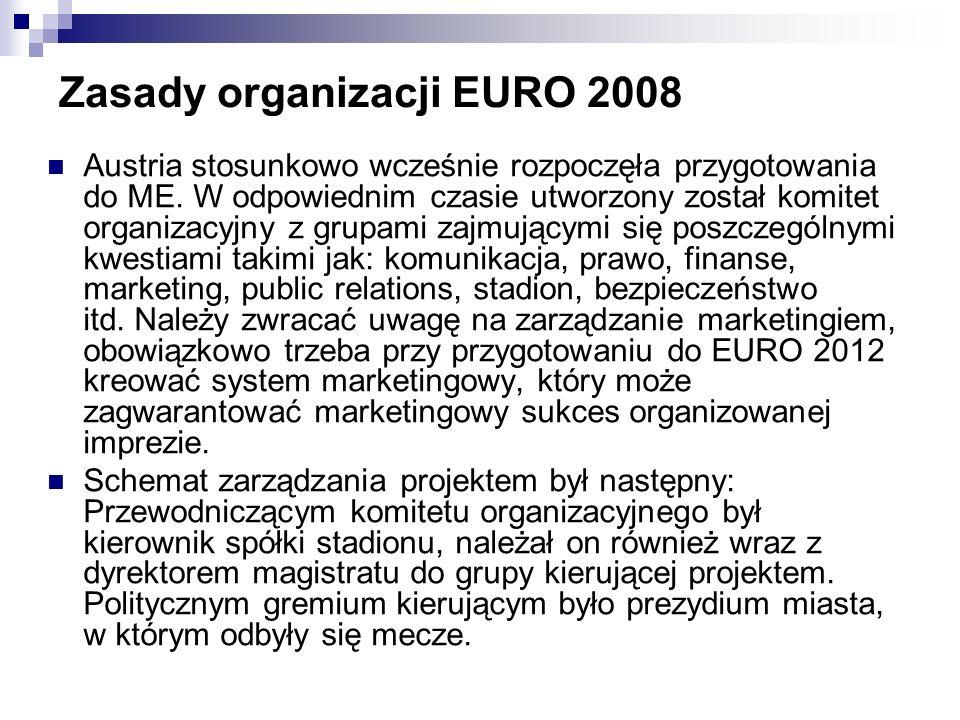 Zasady organizacji EURO 2008 Austria stosunkowo wcześnie rozpoczęła przygotowania do ME.