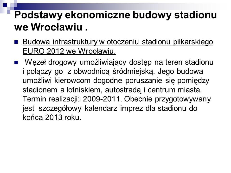 Podstawy ekonomiczne budowy stadionu we Wrocławiu.