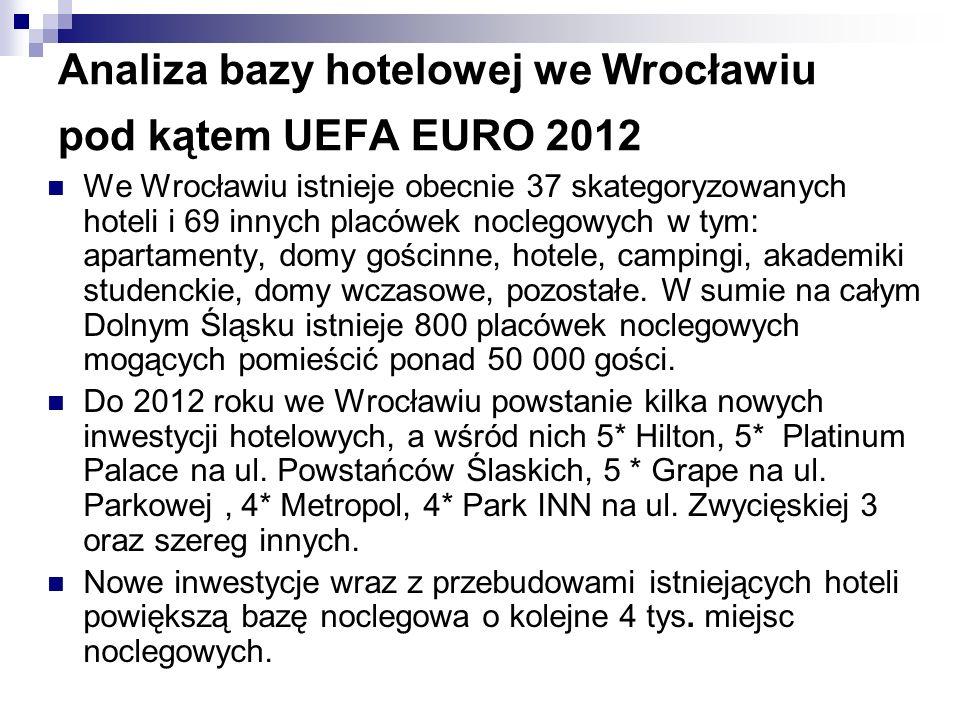 Analiza bazy hotelowej we Wrocławiu pod kątem UEFA EURO 2012 We Wrocławiu istnieje obecnie 37 skategoryzowanych hoteli i 69 innych placówek noclegowych w tym: apartamenty, domy gościnne, hotele, campingi, akademiki studenckie, domy wczasowe, pozostałe.