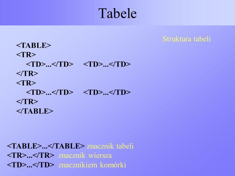 Tabele............ Struktura tabeli... znacznik tabeli... znacznik wiersza... znacznikiem komórki