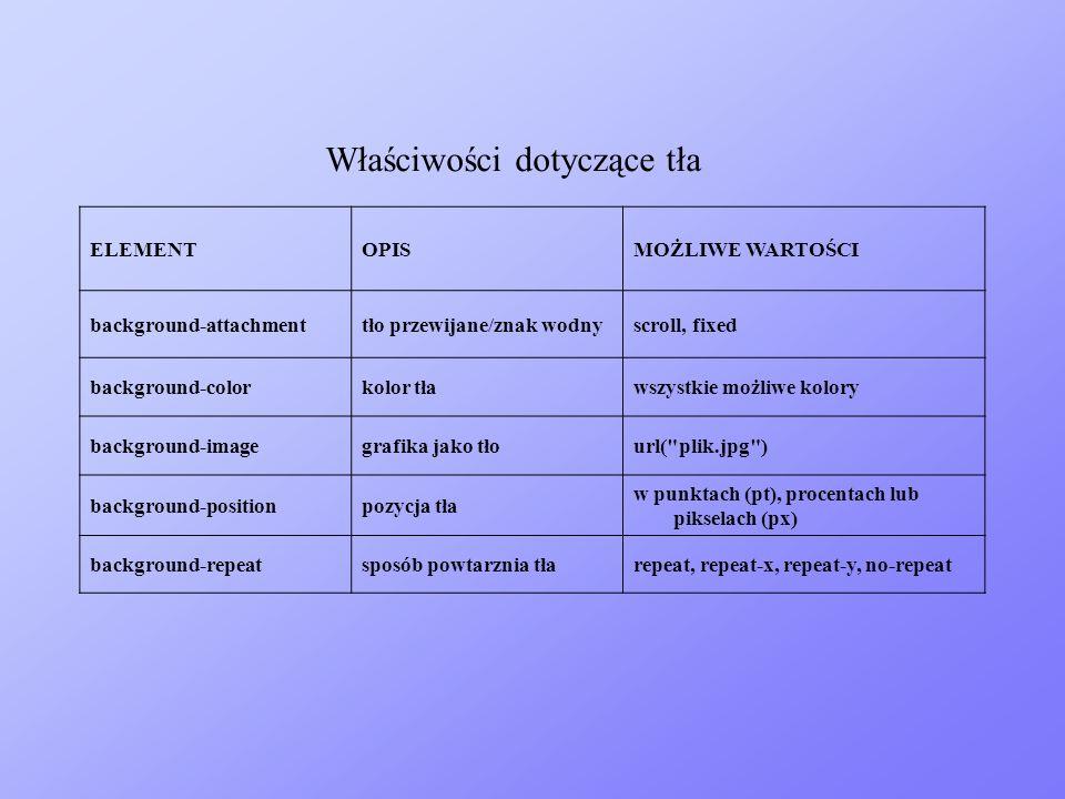 Właściwości dotyczące tła ELEMENTOPISMOŻLIWE WARTOŚCI background-attachmenttło przewijane/znak wodnyscroll, fixed background-colorkolor tławszystkie m