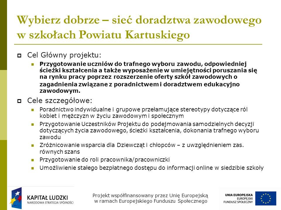 Wybierz dobrze – sieć doradztwa zawodowego w szkołach Powiatu Kartuskiego Cel Główny projektu: Przygotowanie uczniów do trafnego wyboru zawodu, odpowiedniej ścieżki kształcenia a także wyposażenie w umiejętności poruszania się na rynku pracy poprzez rozszerzenie oferty szkół zawodowych o zagadnienia związane z poradnictwem i doradztwem edukacyjno zawodowym.