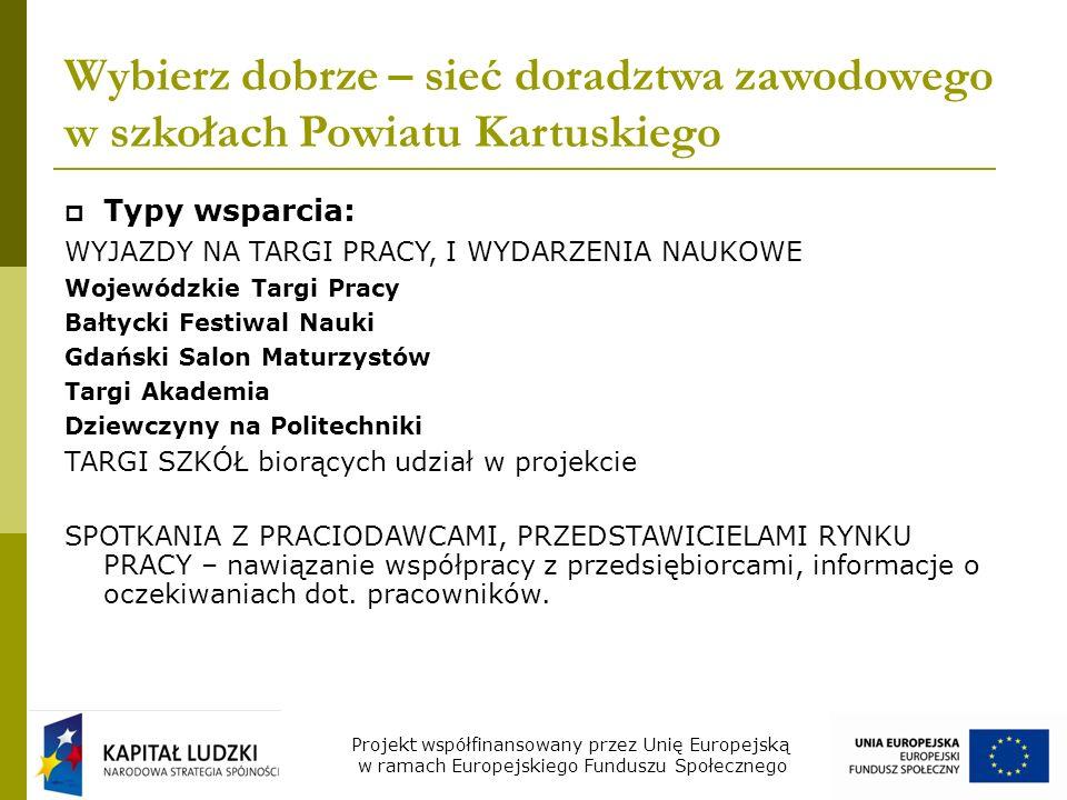 Wybierz dobrze – sieć doradztwa zawodowego w szkołach Powiatu Kartuskiego Typy wsparcia: WYJAZDY NA TARGI PRACY, I WYDARZENIA NAUKOWE Wojewódzkie Targi Pracy Bałtycki Festiwal Nauki Gdański Salon Maturzystów Targi Akademia Dziewczyny na Politechniki TARGI SZKÓŁ biorących udział w projekcie SPOTKANIA Z PRACIODAWCAMI, PRZEDSTAWICIELAMI RYNKU PRACY – nawiązanie współpracy z przedsiębiorcami, informacje o oczekiwaniach dot.
