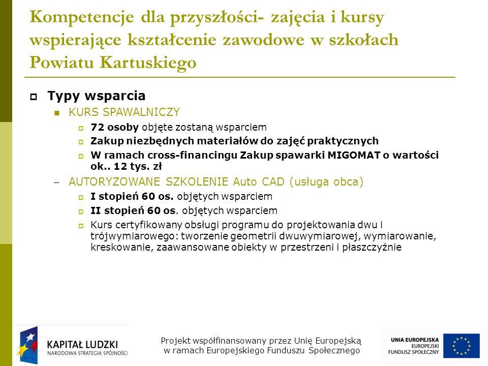 Kompetencje dla przyszłości- zajęcia i kursy wspierające kształcenie zawodowe w szkołach Powiatu Kartuskiego Typy wsparcia KURS SPAWALNICZY 72 osoby objęte zostaną wsparciem Zakup niezbędnych materiałów do zajęć praktycznych W ramach cross-financingu Zakup spawarki MIGOMAT o wartości ok..