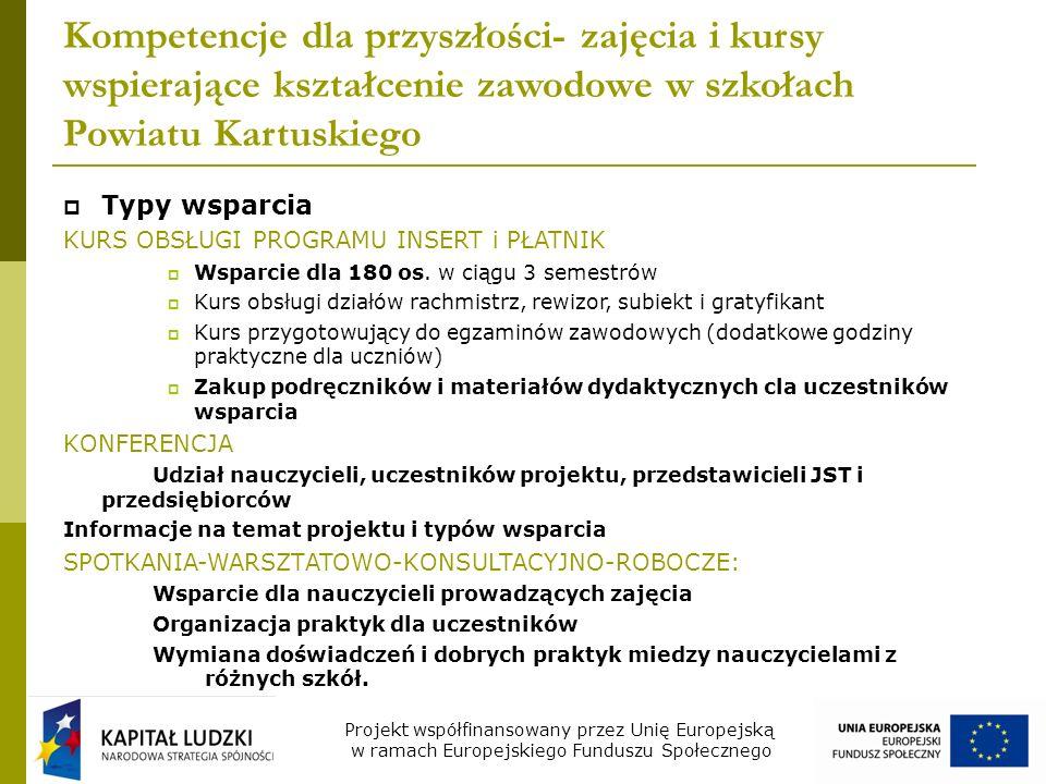 Kompetencje dla przyszłości- zajęcia i kursy wspierające kształcenie zawodowe w szkołach Powiatu Kartuskiego Typy wsparcia KURS OBSŁUGI PROGRAMU INSERT i PŁATNIK Wsparcie dla 180 os.