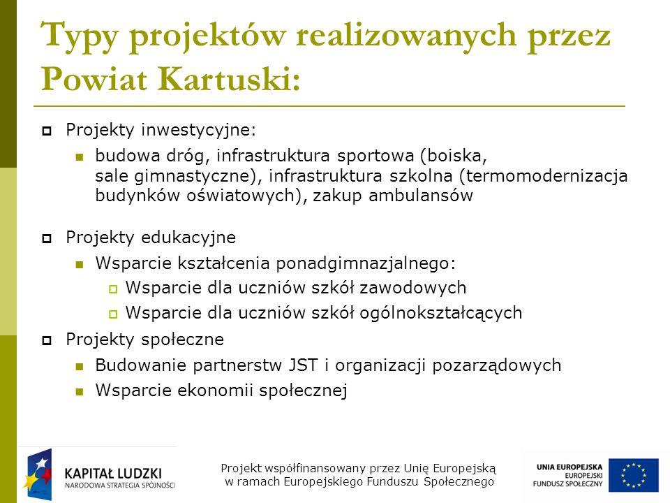 Projekty inwestycyjne: Wzrost dostępu do Trójmiasta dla mieszkańców powiatu kartuskiego poprzez przebudowę drogi powiatowej nr 1929G Lniska- Przyjaźń – Łapino - zrealizowany w ramach RPO WP – Przebudowa drogi na odcinku 8.16 km - poprzez modernizację i poszerzenie nawierzchni na odcinku 8,16 km – Wzrost dostępu mieszkańców Powiatu do Trójmiasta Projekt o wartości 8 560 925,98 zł finansowany był w 35% ze środków EFRR w kwocie 2 996 324,10 zł.