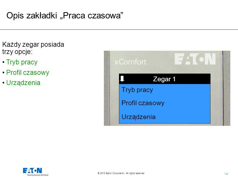 14 © 2013 Eaton Corporation. All rights reserved. Każdy zegar posiada trzy opcje: Tryb pracy Profil czasowy Urządzenia Funkcja Zegar 1 Profil czasowy