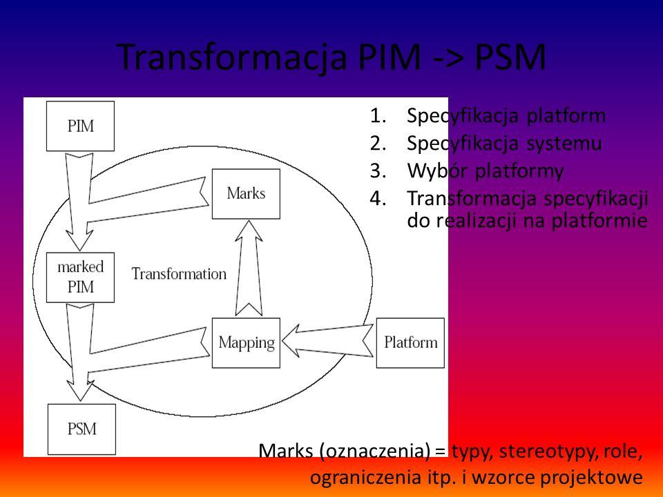 Transformacja PIM -> PSM 1.Specyfikacja platform 2.Specyfikacja systemu 3.Wybór platformy 4.Transformacja specyfikacji do realizacji na platformie Mar
