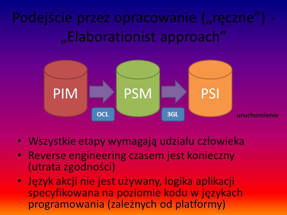 Podejście przez opracowanie (ręczne) - Elaborationist approach Wszystkie etapy wymagają udziału człowieka Reverse engineering czasem jest konieczny (u