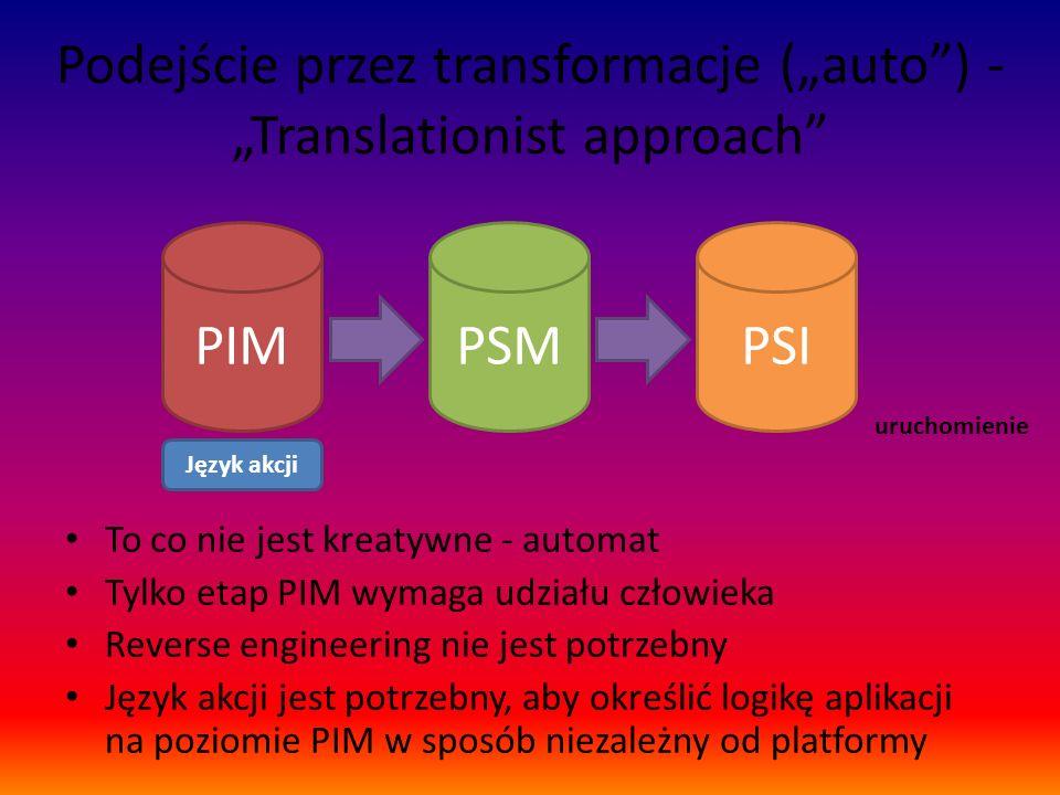 Podejście przez transformacje (auto) - Translationist approach To co nie jest kreatywne - automat Tylko etap PIM wymaga udziału człowieka Reverse engi