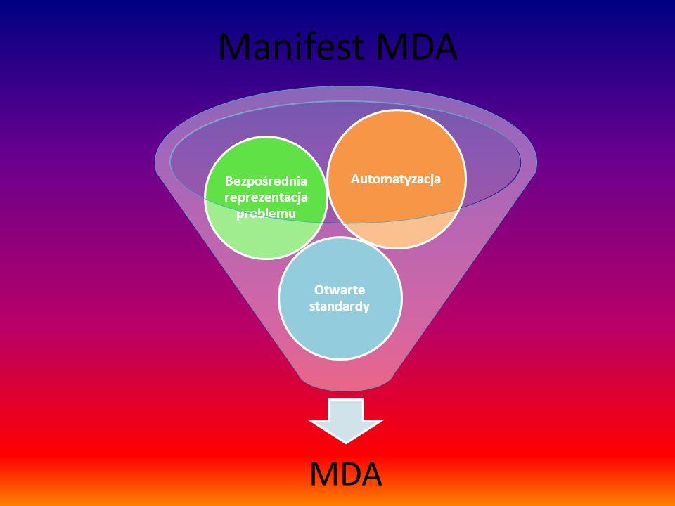 Manifest MDA MDA Otwarte standardy Bezpośrednia reprezentacja problemu Automatyzacja