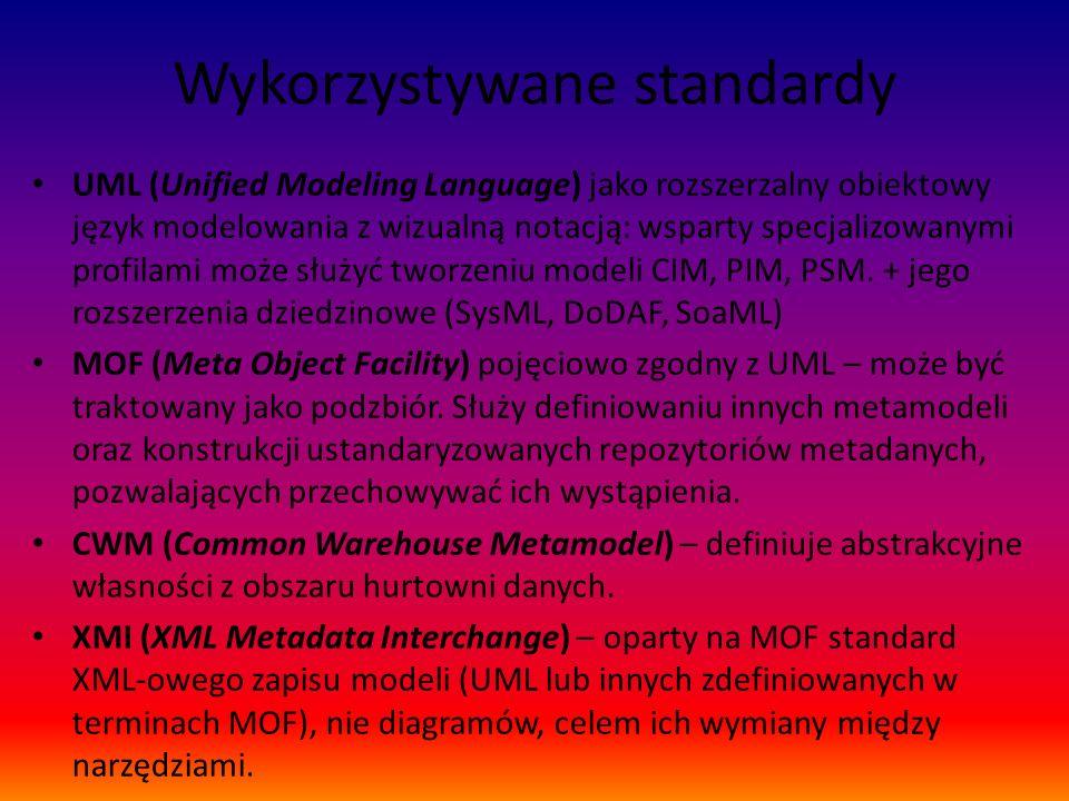 Wykorzystywane standardy UML (Unified Modeling Language) jako rozszerzalny obiektowy język modelowania z wizualną notacją: wsparty specjalizowanymi pr