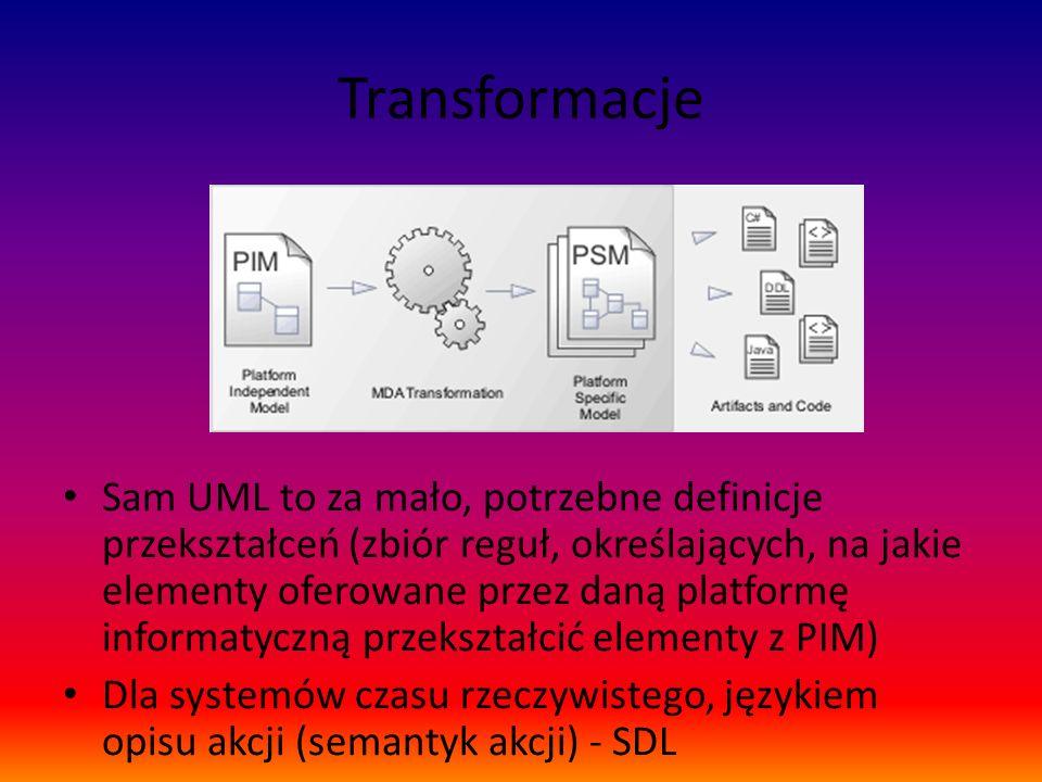 Transformacje Sam UML to za mało, potrzebne definicje przekształceń (zbiór reguł, określających, na jakie elementy oferowane przez daną platformę info