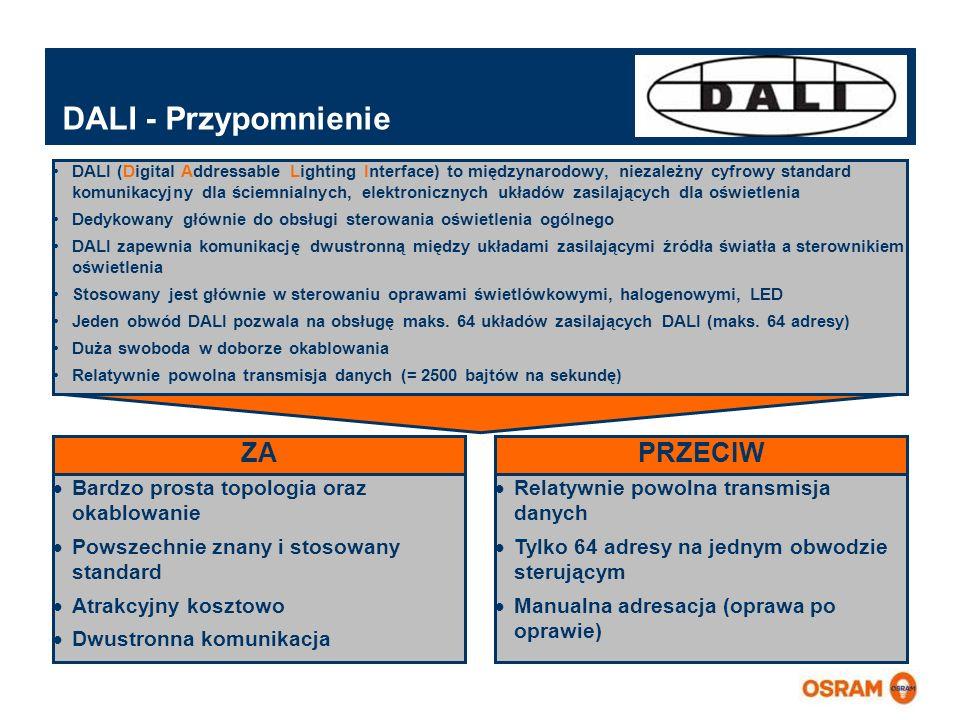 Master Presentation LMS   04.02.2011   Page 4 Master Presentation ENGLISH   Date: 04.02.2011   PL LMS MK DMX – Co to takiego.