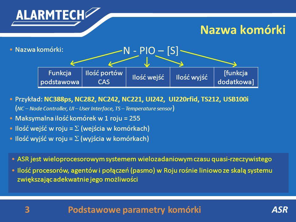 Model komórki ASR + 2ASRModel komórki PS Agent programistyczny Port CAS Zasoby we/wy Port CAS CAS = Communication And Supply Zasoby we/wy PS Agenci pr