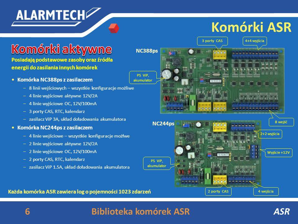 Przykład: zestaw demonstracyjny 5ASRZestaw demonstracyjny NC244ps IP100 USB100 UI220rfid Transformator 30VA Miejsce na akumulator 7 Ah 4 Symulatory wy