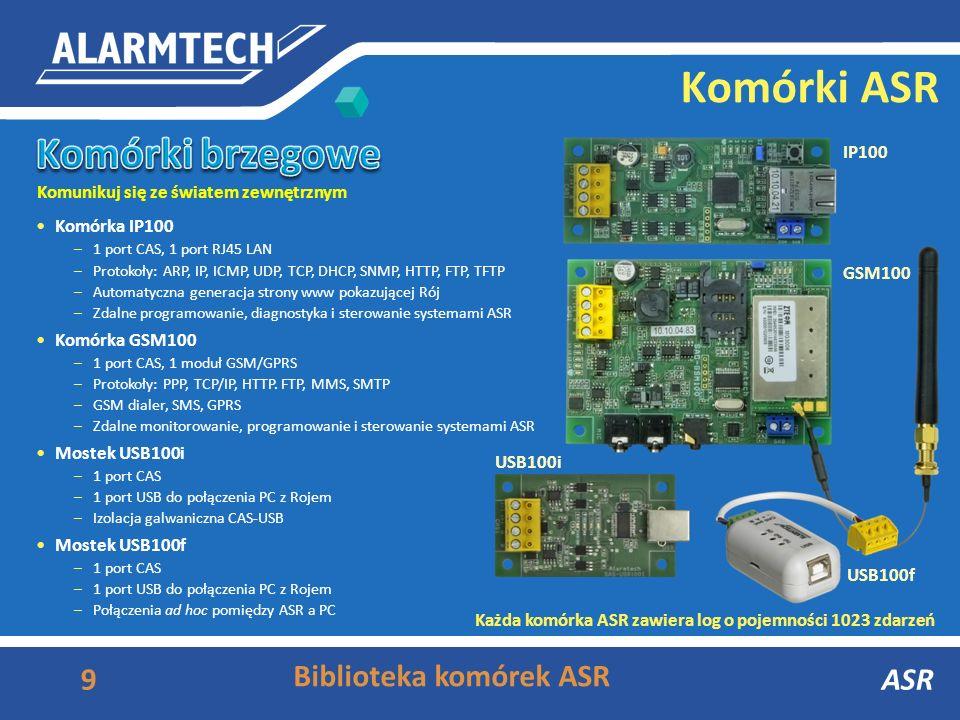 8 Biblioteka komórek ASR ASR Komórki ASR Manipulator UI242 –Wyświetlacz LCD 2x16 znaków –Iluminowana klawiatura –4 języki użytkownika (opcja) –2 porty