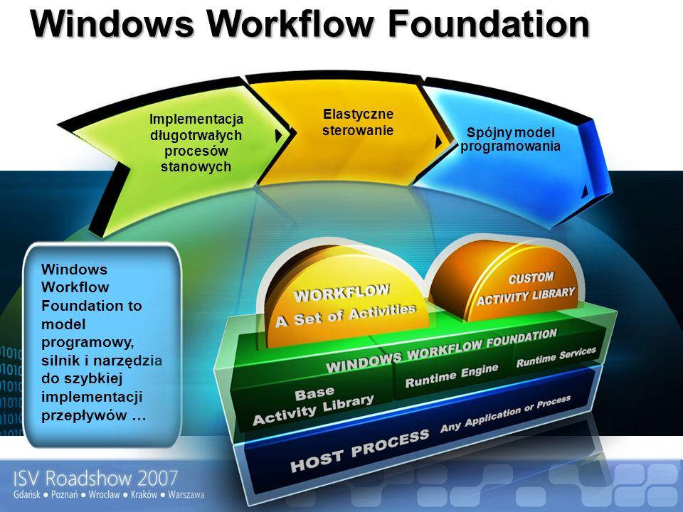 Windows Workflow Foundation Implementacja długotrwałych procesów stanowych Elastyczne sterowanie Spójny model programowania Windows Workflow Foundatio
