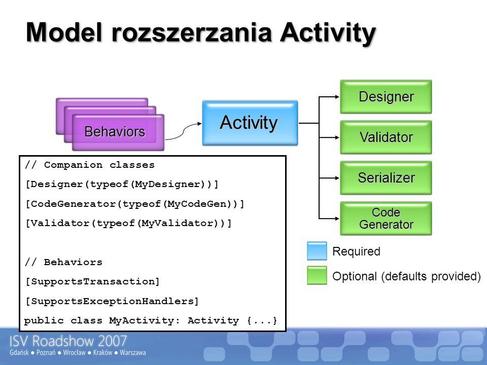 Model rozszerzania Activity Required Optional (defaults provided) // Companion classes [Designer(typeof(MyDesigner))] [CodeGenerator(typeof(MyCodeGen))] [Validator(typeof(MyValidator))] // Behaviors [SupportsTransaction] [SupportsExceptionHandlers] public class MyActivity: Activity {...} Activity Code Generator Designer Validator Serializer Behaviors