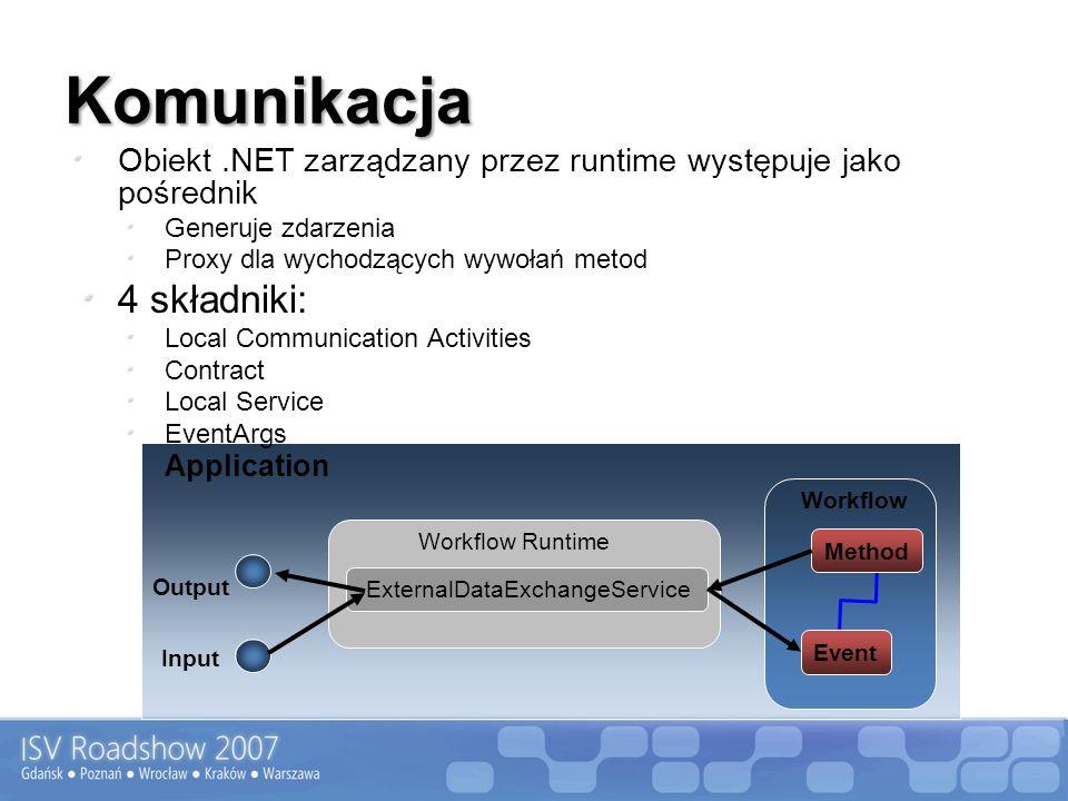 Workflow Method Event Komunikacja Obiekt.NET zarządzany przez runtime występuje jako pośrednik Generuje zdarzenia Proxy dla wychodzących wywołań metod