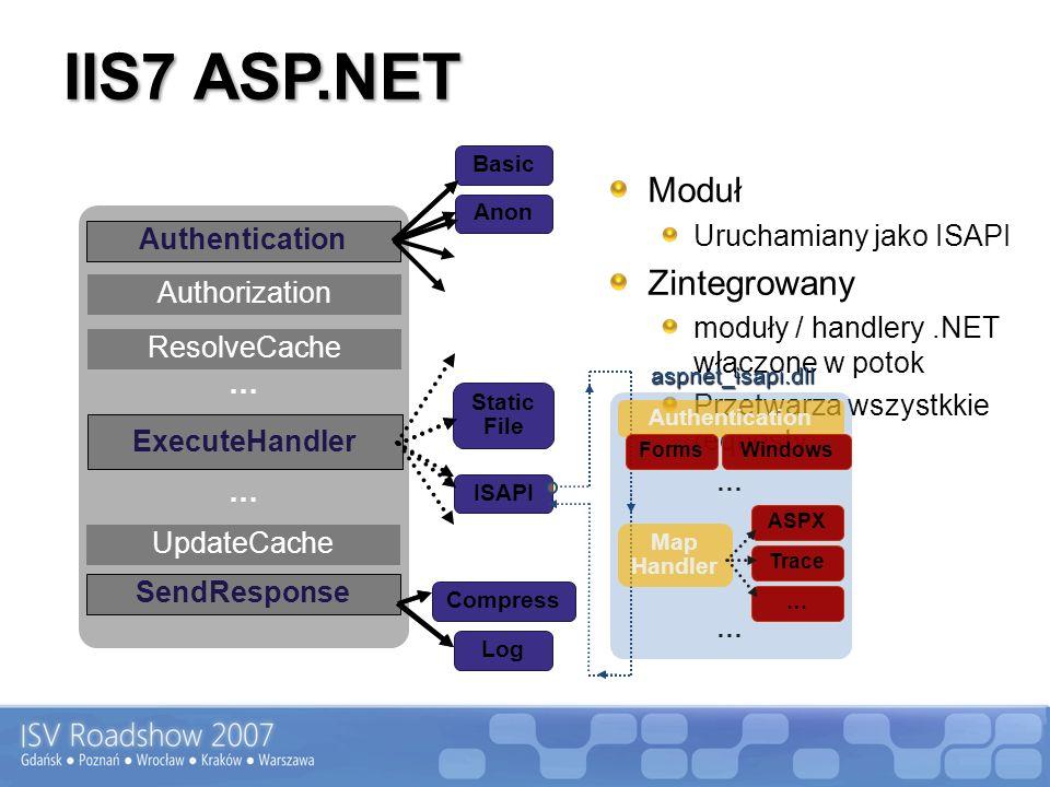 IIS7 ASP.NET Moduł Uruchamiany jako ISAPI Zintegrowany moduły / handlery.NET włączone w potok Przetwarza wszystkkie requesty Log Compress Basic Static File ISAPI Anon SendResponse Authentication Authorization ResolveCache ExecuteHandler UpdateCache … … Authentication Forms Windows Map Handler ASPX Trace … … … aspnet_isapi.dll