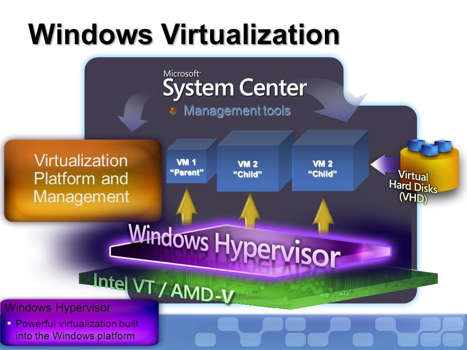 Windows Virtualization Windows Hypervisor Powerful virtualization built into the Windows platform Virtualization Platform and Management Management tools VM 2 Child VM 1 Parent VM 2 Child