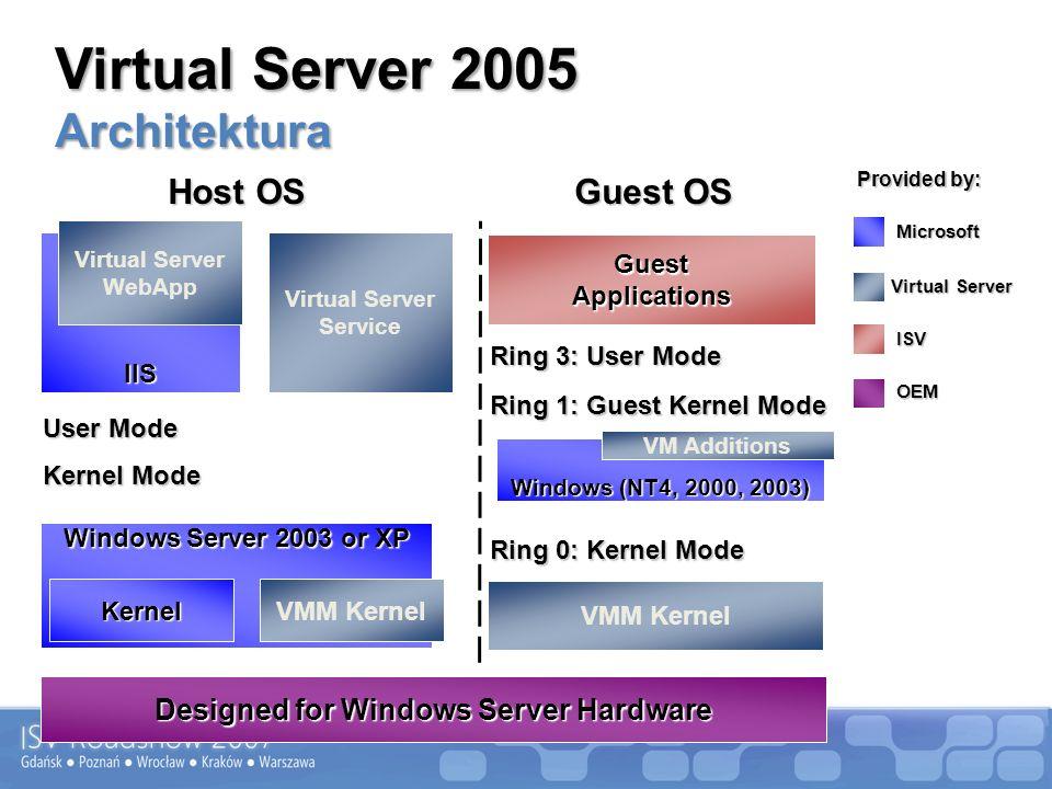 Virtual Server 2005 Architektura Provided by: Microsoft ISV OEM Virtual Server Designed for Windows Server Hardware Windows Server 2003 or XP KernelVM
