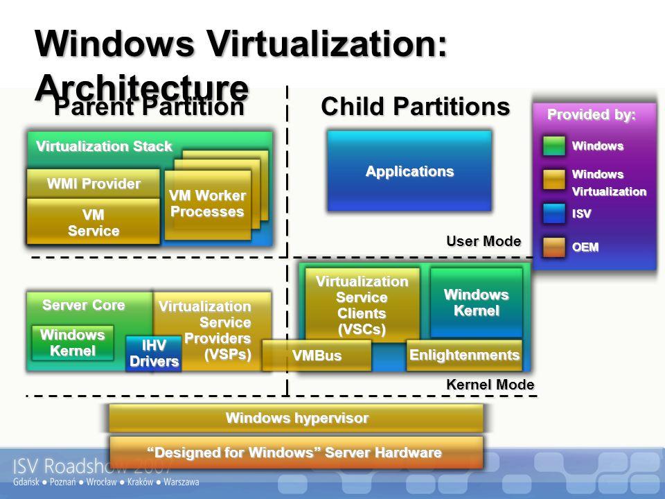 Windows Virtualization: Architecture Parent Partition Child Partitions Kernel Mode User Mode Virtualization Service Providers (VSPs) Windows Kernel Se