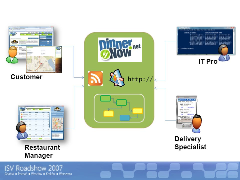IT Pro Delivery Specialist Restaurant Manager Customer http://