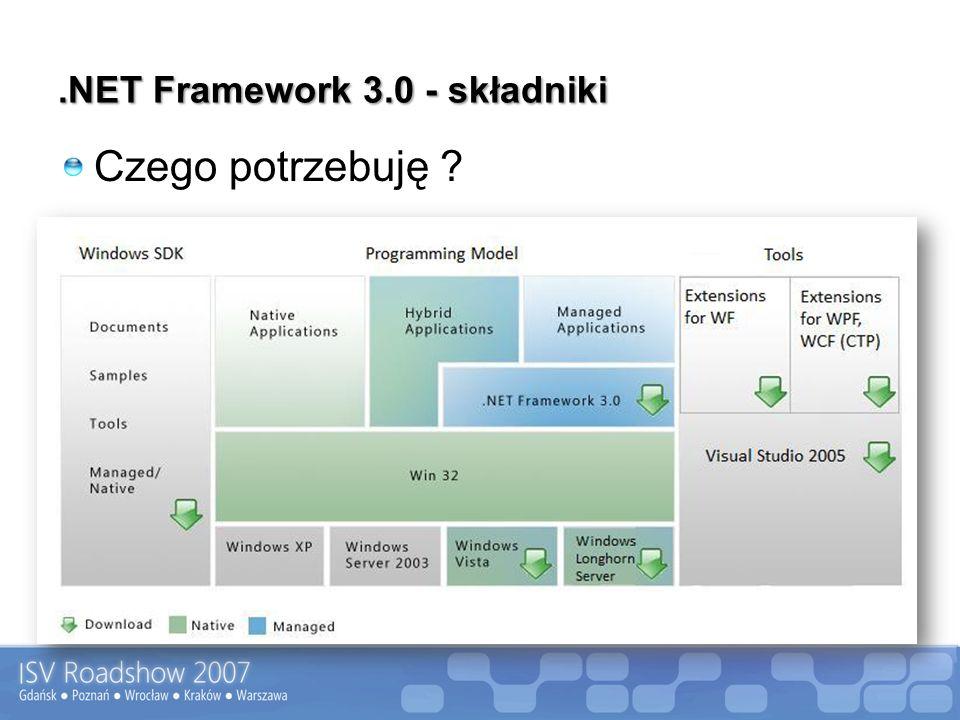 .NET Framework 3.0 - składniki Czego potrzebuję ?