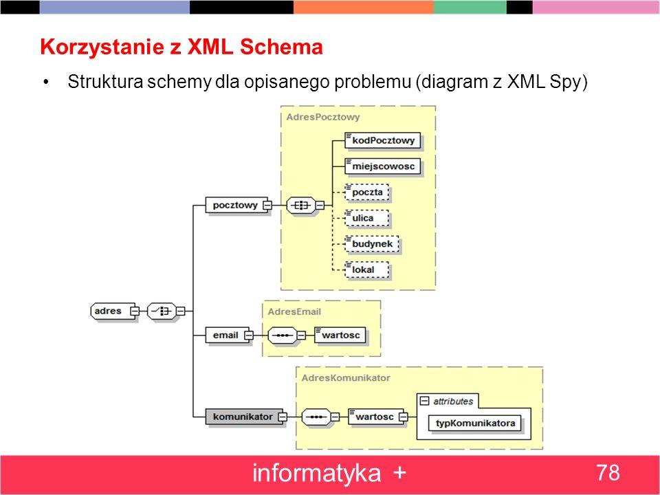 Korzystanie z XML Schema 78 informatyka + Struktura schemy dla opisanego problemu (diagram z XML Spy)