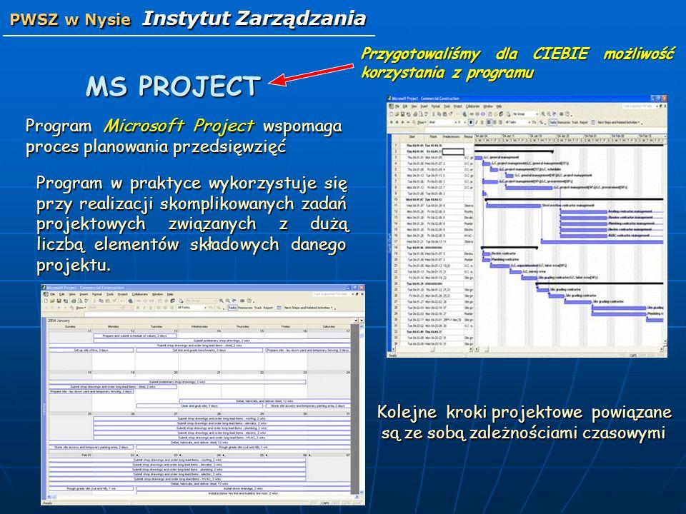 MS PROJECT Program Microsoft Project wspomaga proces planowania przedsięwzięć Program w praktyce wykorzystuje się przy realizacji skomplikowanych zada