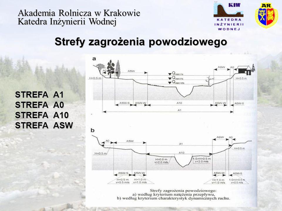 Strefy zagrożenia powodziowego Akademia Rolnicza w Krakowie Katedra Inżynierii Wodnej STREFA A1 STREFA A0 STREFA A10 STREFA ASW