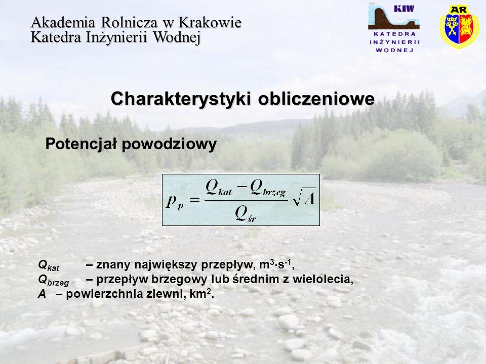 Charakterystyki obliczeniowe Akademia Rolnicza w Krakowie Katedra Inżynierii Wodnej Q kat – znany największy przepływ, m 3 s -1, Q brzeg – przepływ brzegowy lub średnim z wielolecia, A – powierzchnia zlewni, km 2.