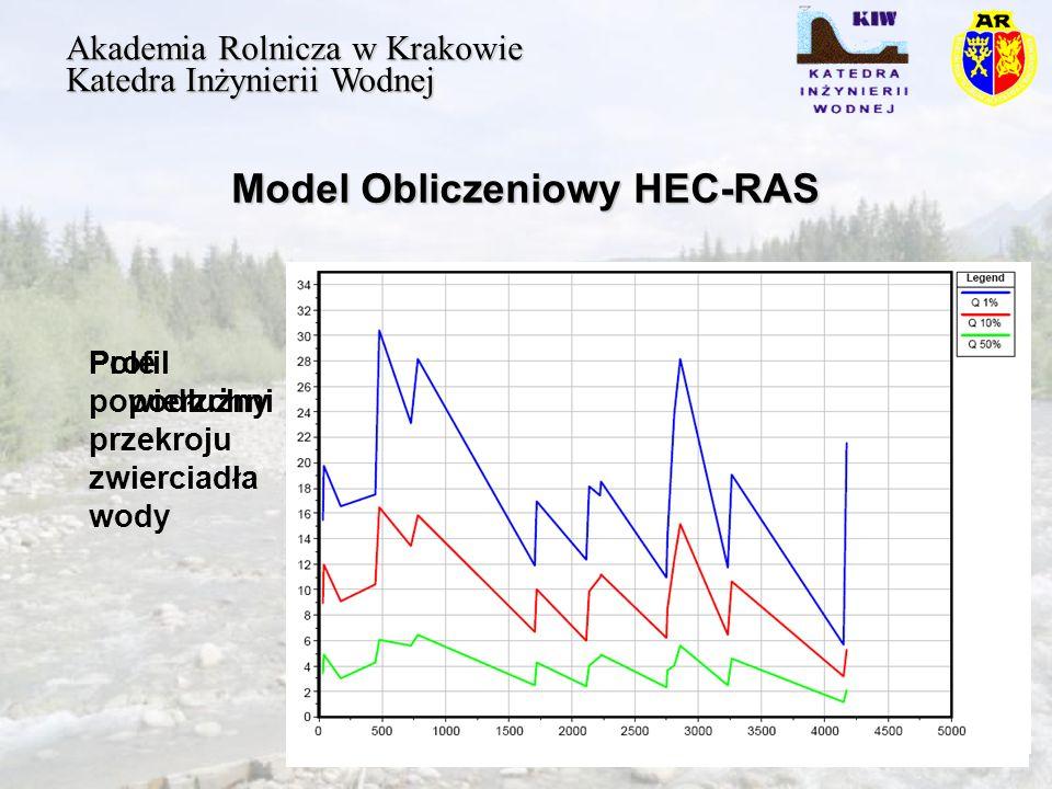 Model Obliczeniowy HEC-RAS Akademia Rolnicza w Krakowie Katedra Inżynierii Wodnej Profil podłużny Pole powierzchni przekroju zwierciadła wody